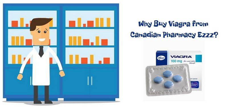 Why Buy Viagra from Canadian Pharmacy Ezzz_